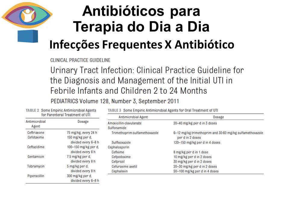 Infecções Frequentes X Antibiótico Antibióticos para Terapia do Dia a Dia