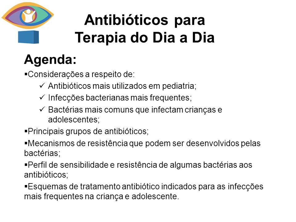 Agenda: Considerações a respeito de: Antibióticos mais utilizados em pediatria; Infecções bacterianas mais frequentes; Bactérias mais comuns que infectam crianças e adolescentes; Principais grupos de antibióticos; Mecanismos de resistência que podem ser desenvolvidos pelas bactérias; Perfil de sensibilidade e resistência de algumas bactérias aos antibióticos; Esquemas de tratamento antibiótico indicados para as infecções mais frequentes na criança e adolescente.