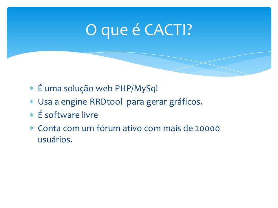 É uma solução web PHP/MySql Usa a engine RRDtool para gerar gráficos. É software livre Conta com um fórum ativo com mais de 20000 usuários. O que é CA