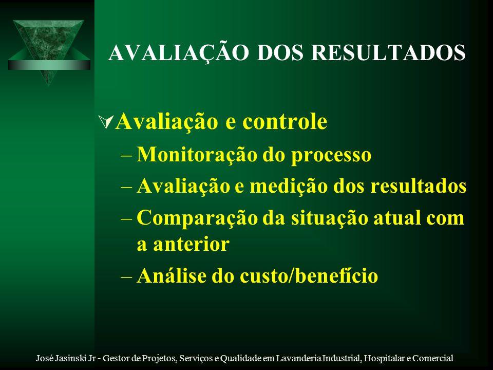 José Jasinski Jr - Gestor de Projetos, Serviços e Qualidade em Lavanderia Industrial, Hospitalar e Comercial AVALIAÇÃO DOS RESULTADOS Avaliação e cont