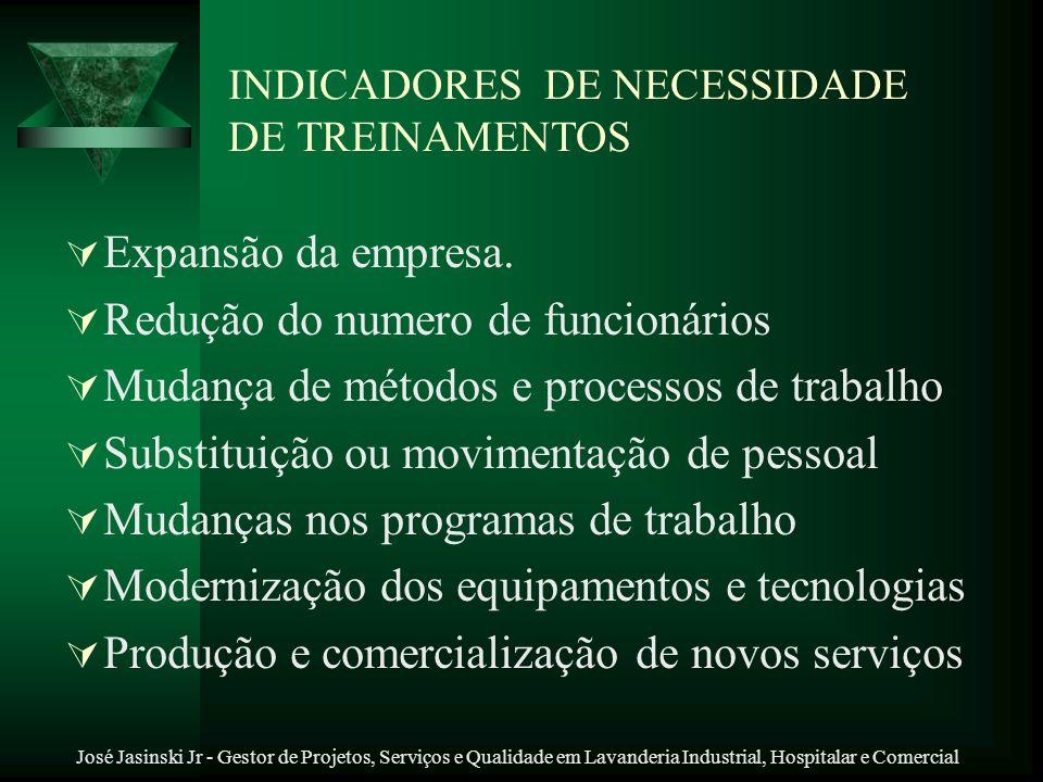 José Jasinski Jr - Gestor de Projetos, Serviços e Qualidade em Lavanderia Industrial, Hospitalar e Comercial INDICADORES DE NECESSIDADE DE TREINAMENTO