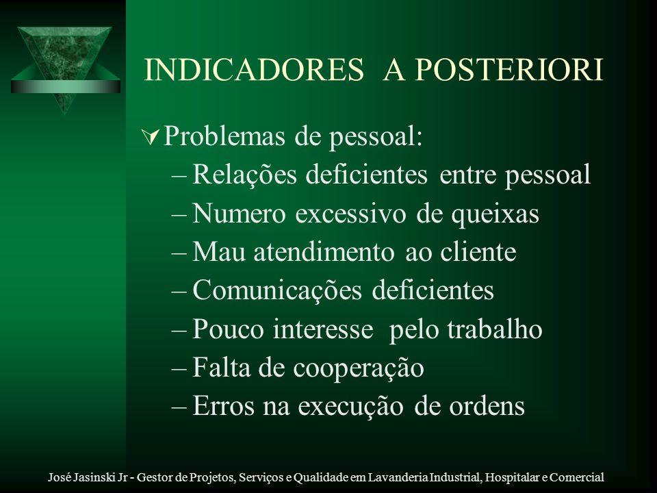 José Jasinski Jr - Gestor de Projetos, Serviços e Qualidade em Lavanderia Industrial, Hospitalar e Comercial INDICADORES A POSTERIORI Problemas de pes