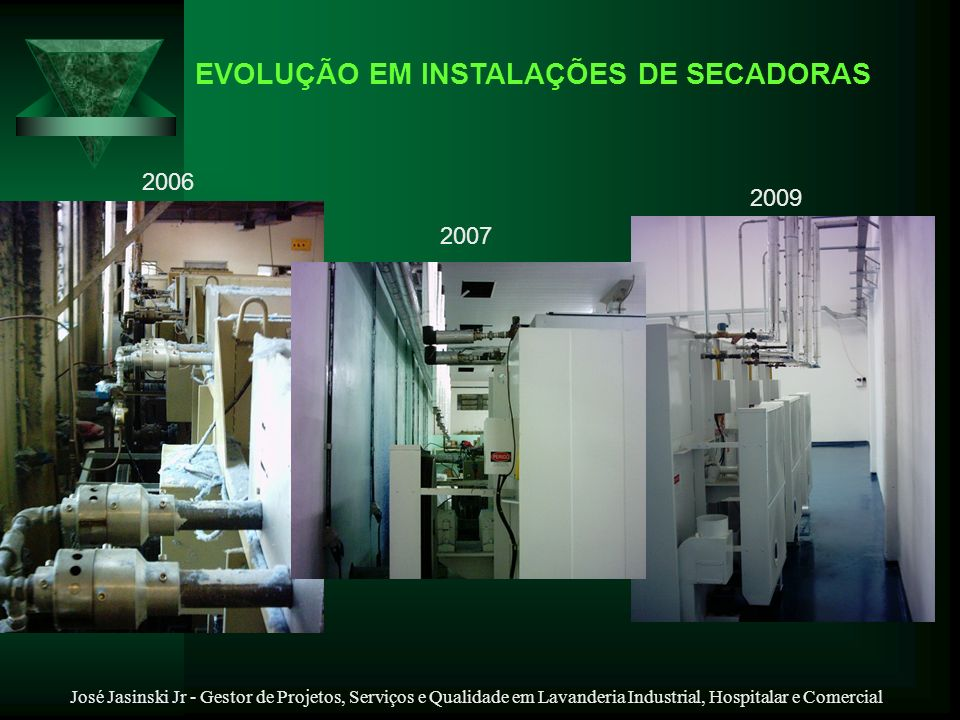 José Jasinski Jr - Gestor de Projetos, Serviços e Qualidade em Lavanderia Industrial, Hospitalar e Comercial 2006 2009 2007 EVOLUÇÃO EM INSTALAÇÕES DE