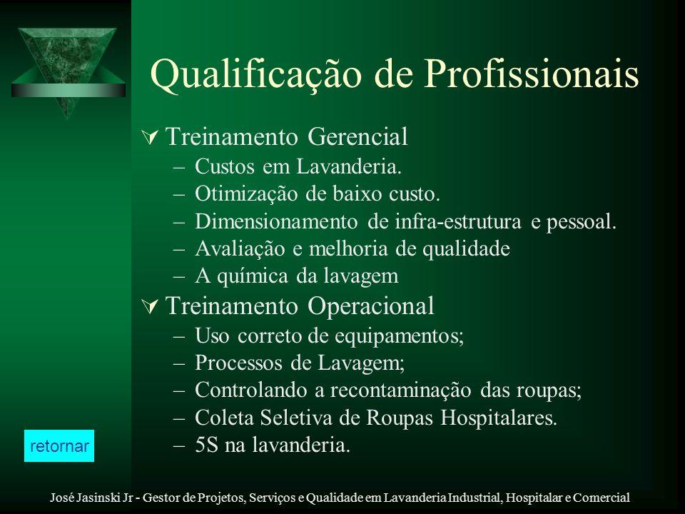 José Jasinski Jr - Gestor de Projetos, Serviços e Qualidade em Lavanderia Industrial, Hospitalar e Comercial Qualificação de Profissionais Treinamento