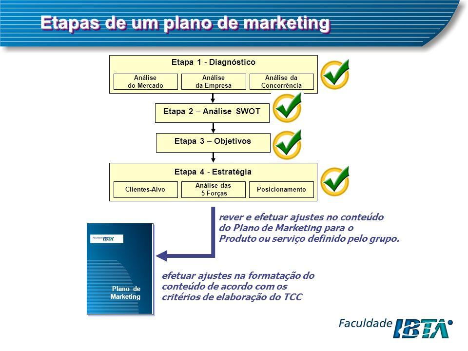 Plano de Marketing efetuar ajustes na formatação do conteúdo de acordo com os critérios de elaboração do TCC rever e efetuar ajustes no conteúdo do Plano de Marketing para o Produto ou serviço definido pelo grupo.