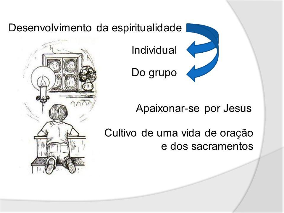 Desenvolvimento da espiritualidade Individual Do grupo Apaixonar-se por Jesus Cultivo de uma vida de oração e dos sacramentos