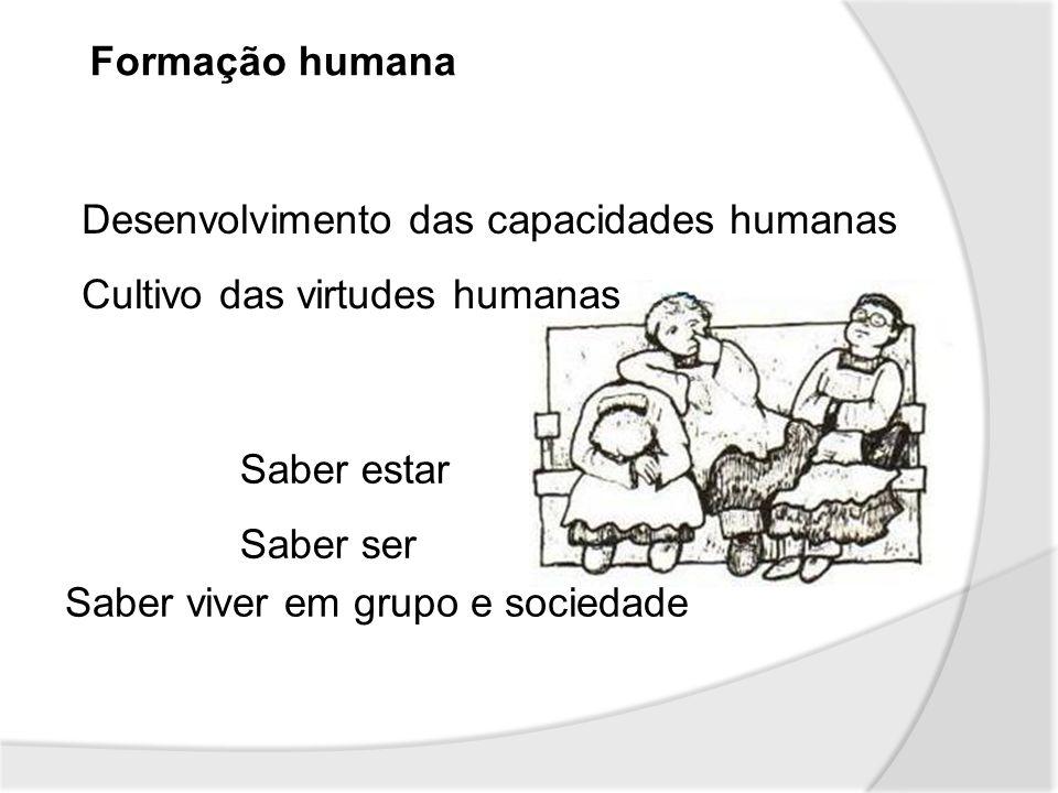 Formação humana Desenvolvimento das capacidades humanas Cultivo das virtudes humanas Saber estar Saber ser Saber viver em grupo e sociedade