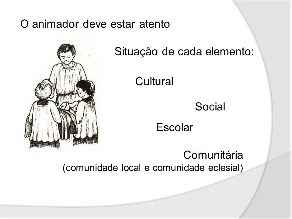 O animador deve estar atento Situação de cada elemento: Social Cultural Escolar Comunitária (comunidade local e comunidade eclesial)