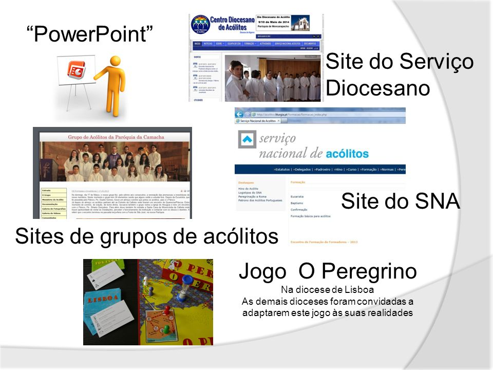 PowerPoint Jogo O Peregrino Na diocese de Lisboa As demais dioceses foram convidadas a adaptarem este jogo às suas realidades Site do Serviço Diocesan