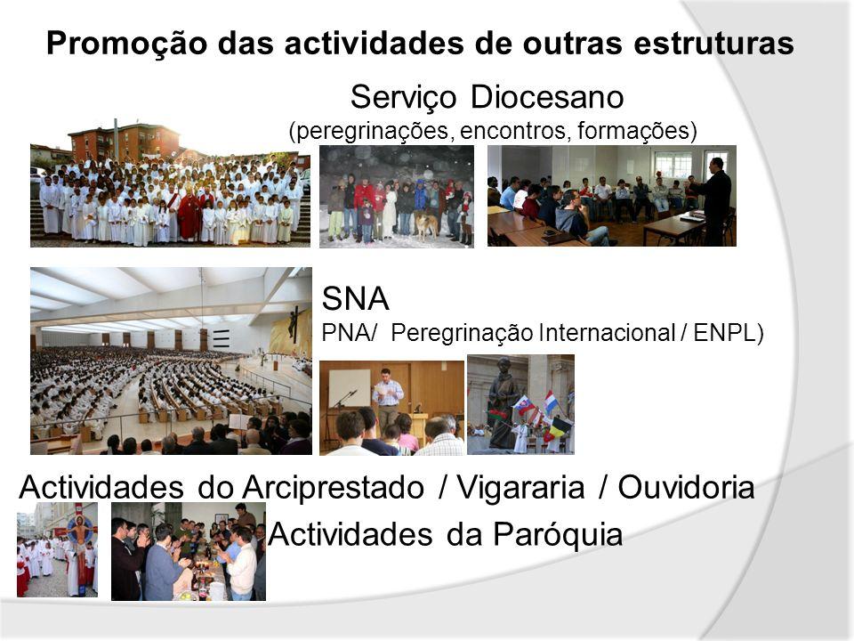 Promoção das actividades de outras estruturas Serviço Diocesano (peregrinações, encontros, formações) SNA PNA/ Peregrinação Internacional / ENPL) Acti