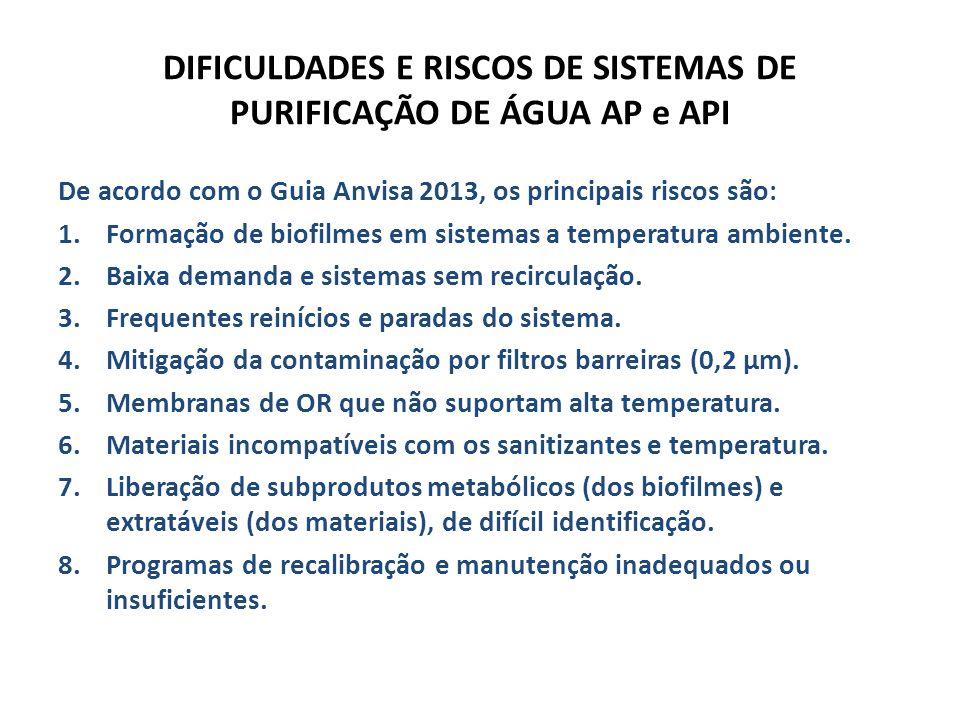 DIFICULDADES E RISCOS DE SISTEMAS DE PURIFICAÇÃO DE ÁGUA AP e API De acordo com o Guia Anvisa 2013, os principais riscos são: 1.Formação de biofilmes
