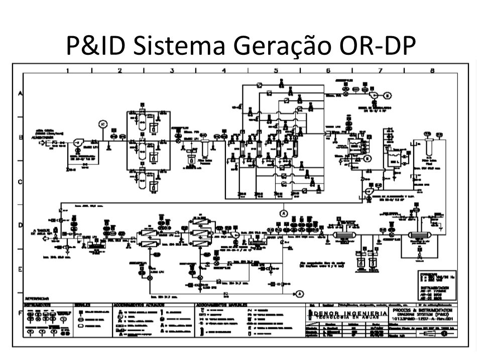 P&ID Sistema Geração OR-DP