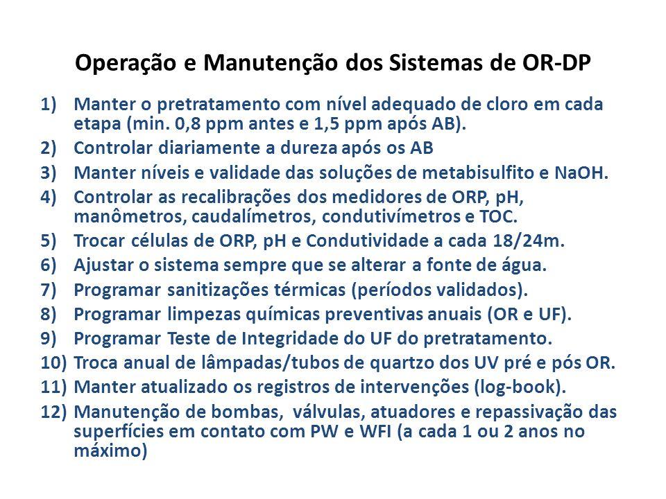 Operação e Manutenção dos Sistemas de OR-DP 1)Manter o pretratamento com nível adequado de cloro em cada etapa (min. 0,8 ppm antes e 1,5 ppm após AB).
