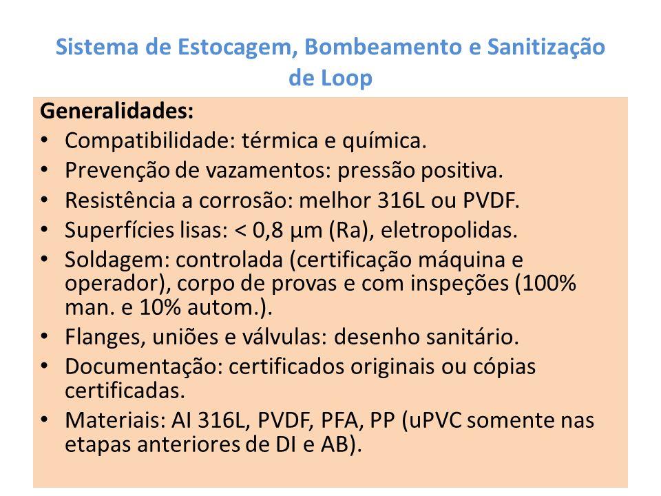 Sistema de Estocagem, Bombeamento e Sanitização de Loop Generalidades: Compatibilidade: térmica e química. Prevenção de vazamentos: pressão positiva.