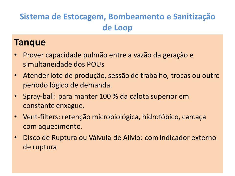 Sistema de Estocagem, Bombeamento e Sanitização de Loop Tanque Prover capacidade pulmão entre a vazão da geração e simultaneidade dos POUs Atender lot