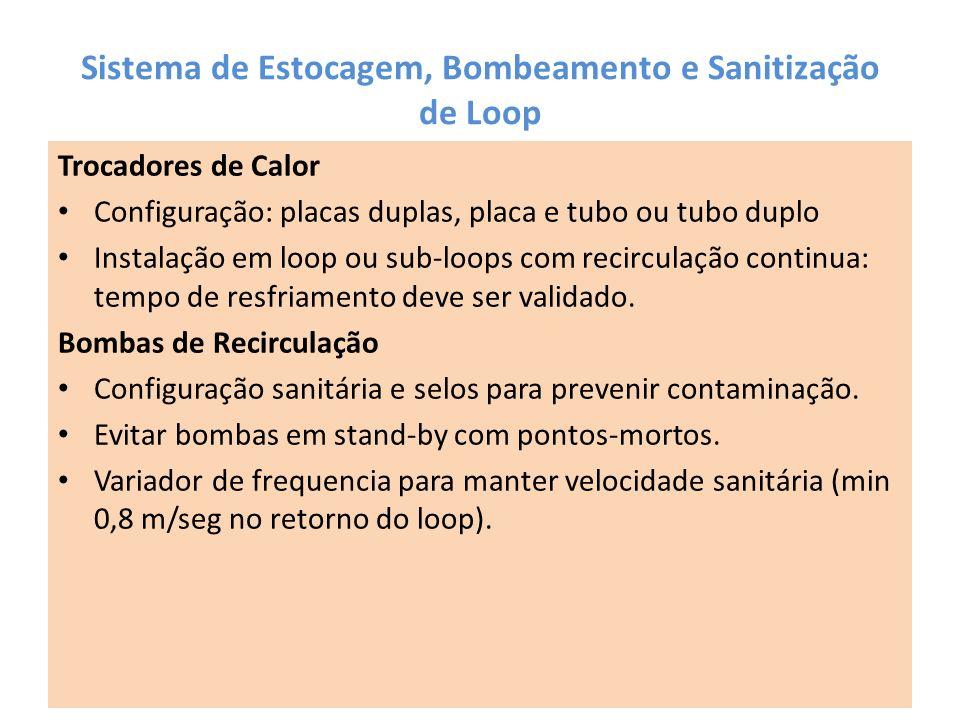 Sistema de Estocagem, Bombeamento e Sanitização de Loop Trocadores de Calor Configuração: placas duplas, placa e tubo ou tubo duplo Instalação em loop