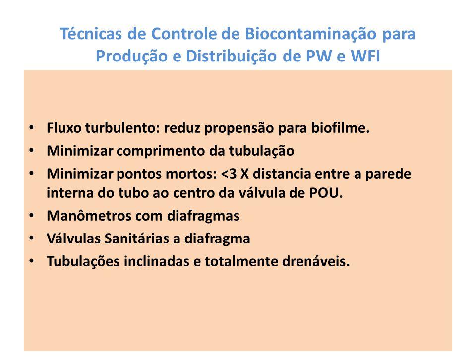 Técnicas de Controle de Biocontaminação para Produção e Distribuição de PW e WFI Fluxo turbulento: reduz propensão para biofilme. Minimizar compriment