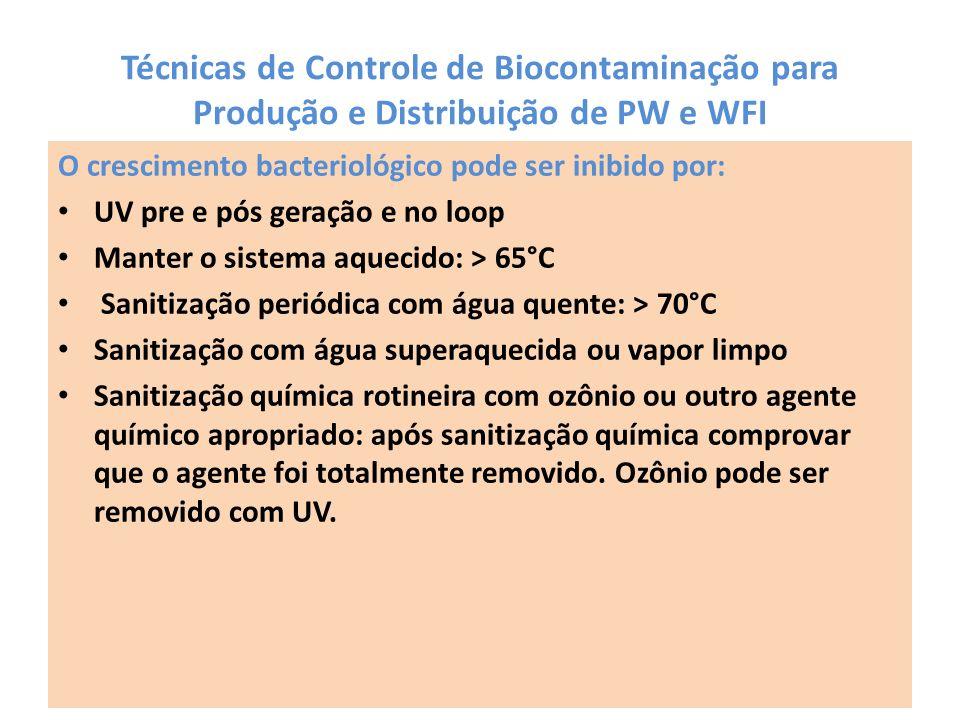 Técnicas de Controle de Biocontaminação para Produção e Distribuição de PW e WFI O crescimento bacteriológico pode ser inibido por: UV pre e pós geraç