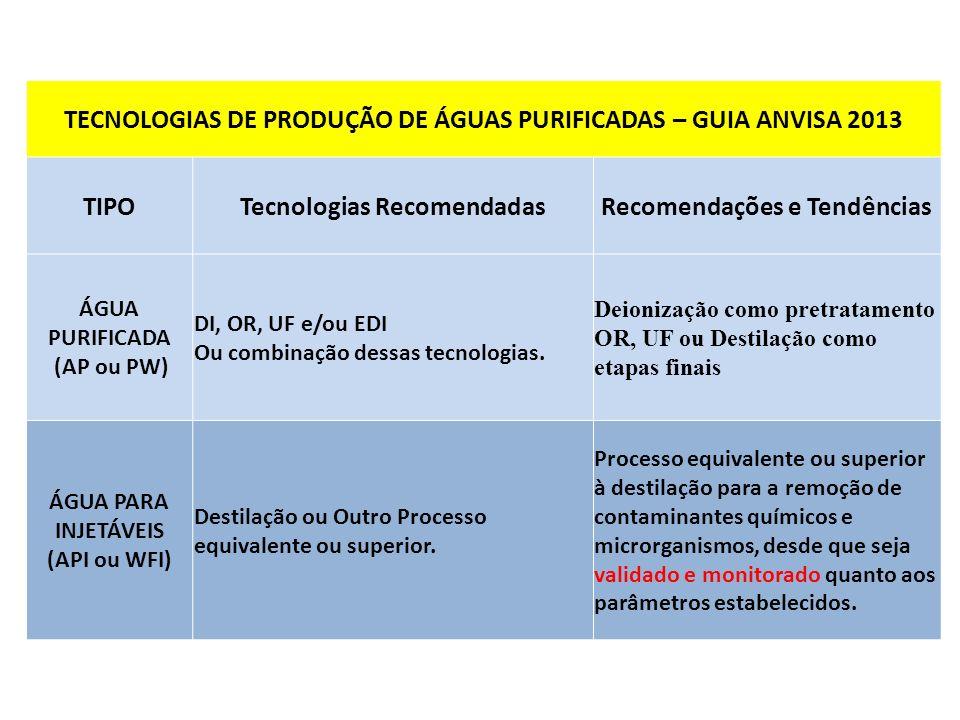 TECNOLOGIAS DE PRODUÇÃO DE ÁGUAS PURIFICADAS – GUIA ANVISA 2013 TIPOTecnologias RecomendadasRecomendações e Tendências ÁGUA PURIFICADA (AP ou PW) DI,