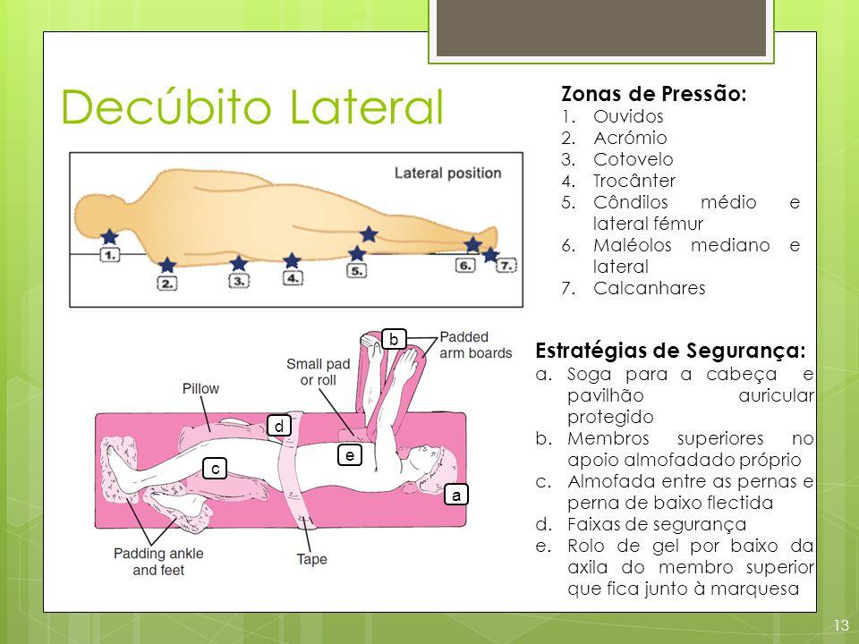 Decúbito Lateral 13 Zonas de Pressão: 1.Ouvidos 2.Acrómio 3.Cotovelo 4.Trocânter 5.Côndilos médio e lateral fémur 6.Maléolos mediano e lateral 7.Calca