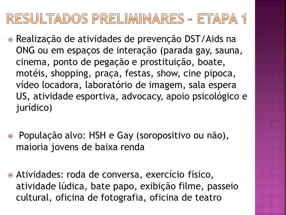 Realização de atividades de prevenção DST/Aids na ONG ou em espaços de interação (parada gay, sauna, cinema, ponto de pegação e prostituição, boate, m