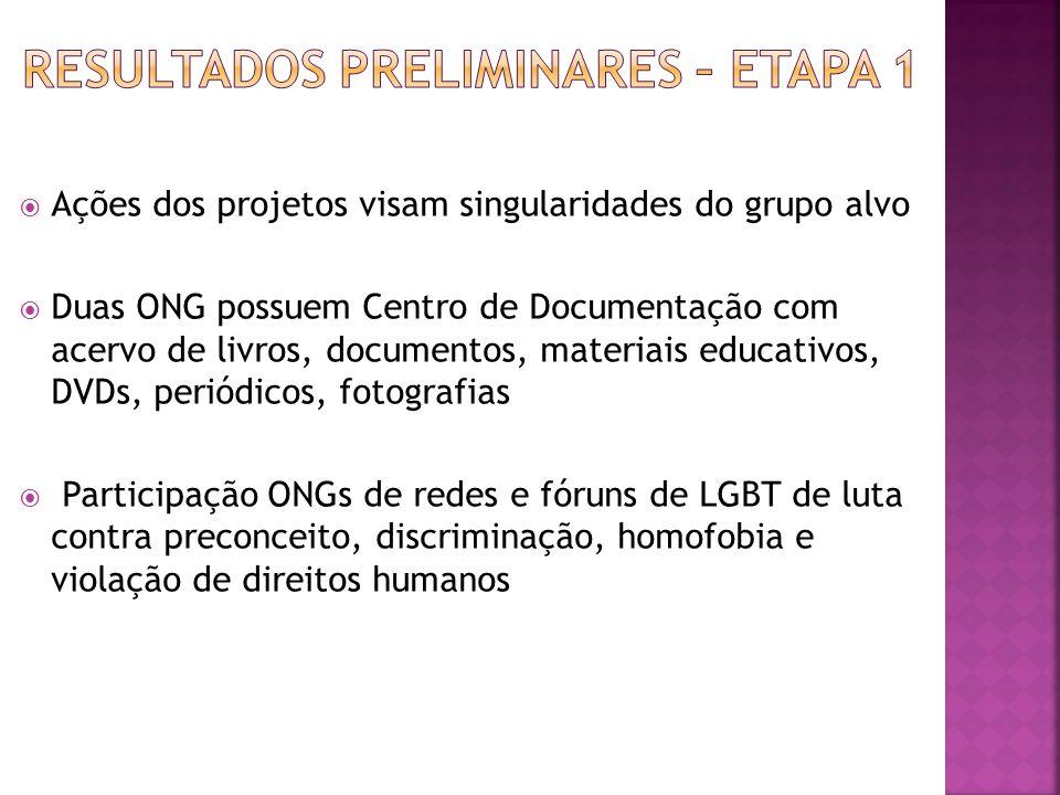 Ações dos projetos visam singularidades do grupo alvo Duas ONG possuem Centro de Documentação com acervo de livros, documentos, materiais educativos,
