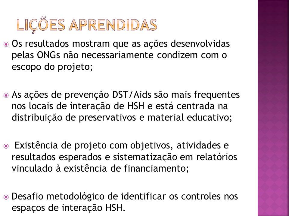 Os resultados mostram que as ações desenvolvidas pelas ONGs não necessariamente condizem com o escopo do projeto; As ações de prevenção DST/Aids são m