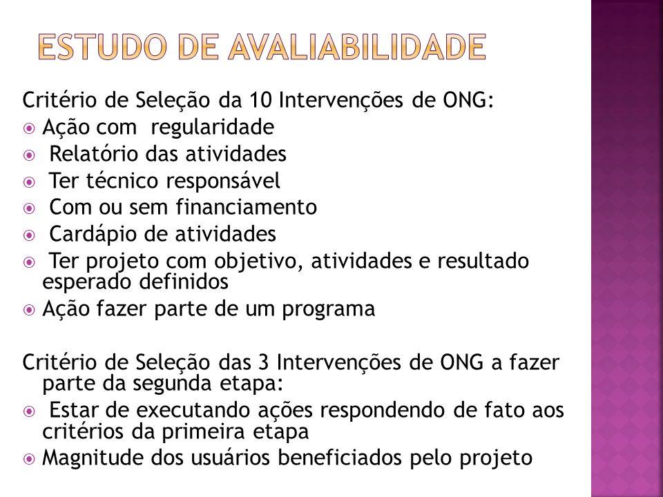 Critério de Seleção da 10 Intervenções de ONG: Ação com regularidade Relatório das atividades Ter técnico responsável Com ou sem financiamento Cardápi
