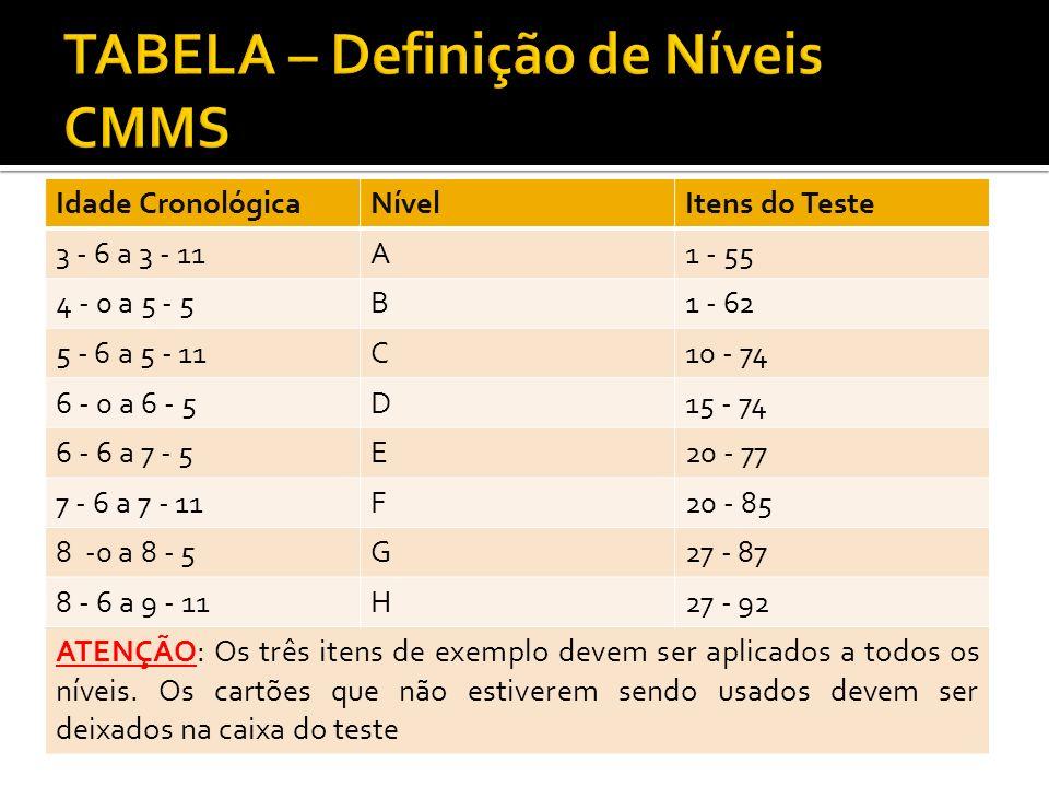 Idade CronológicaNívelItens do Teste 3 - 6 a 3 - 11A1 - 55 4 - 0 a 5 - 5B1 - 62 5 - 6 a 5 - 11C10 - 74 6 - 0 a 6 - 5D15 - 74 6 - 6 a 7 - 5E20 - 77 7 -