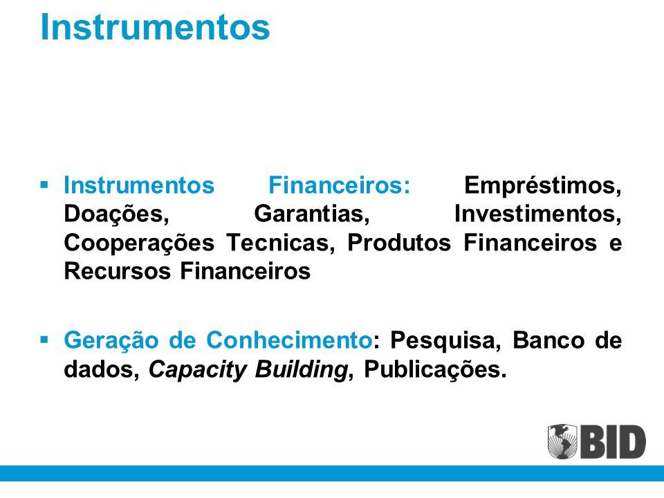 Instrumentos Instrumentos Financeiros: Empréstimos, Doações, Garantias, Investimentos, Cooperações Tecnicas, Produtos Financeiros e Recursos Financeir