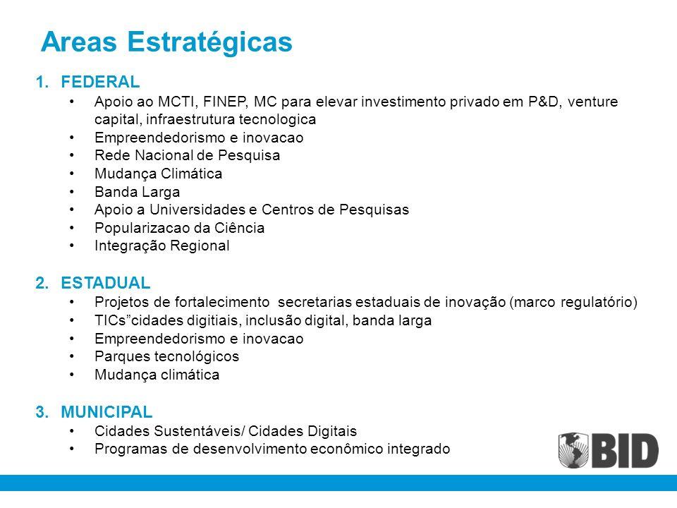 Areas Estratégicas 1.FEDERAL Apoio ao MCTI, FINEP, MC para elevar investimento privado em P&D, venture capital, infraestrutura tecnologica Empreendedo