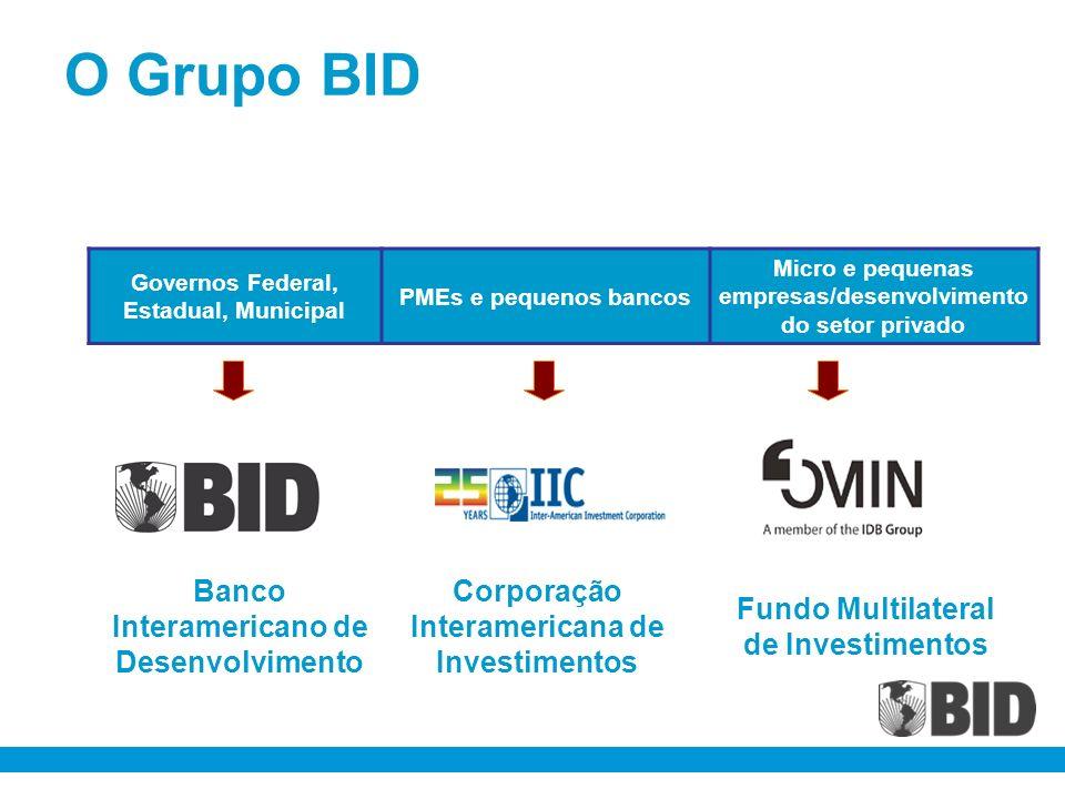 O Grupo BID Governos Federal, Estadual, Municipal PMEs e pequenos bancos Micro e pequenas empresas/desenvolvimento do setor privado Banco Interamerica