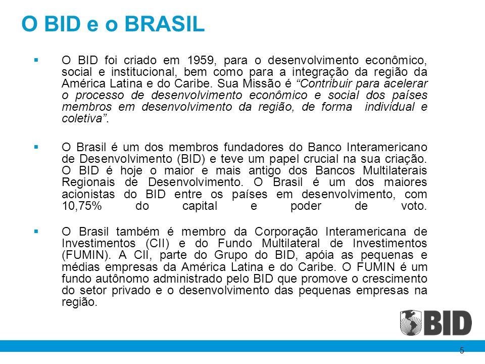 5 O BID e o BRASIL O BID foi criado em 1959, para o desenvolvimento econômico, social e institucional, bem como para a integração da região da América