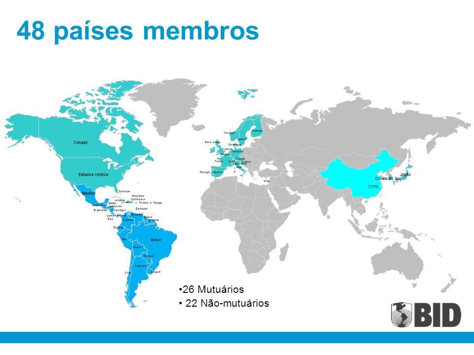 48 países membros Brasil Estados Unidos Canadá México Reino Unido Espanha França Noruega Suécia Finlândia Itália Alemanha Suíça Japão Venezuela Guiana