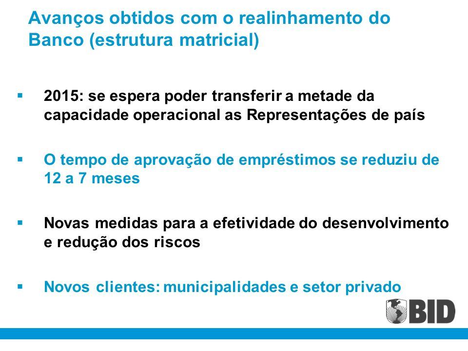 Avanços obtidos com o realinhamento do Banco (estrutura matricial) 2015: se espera poder transferir a metade da capacidade operacional as Representaçõ