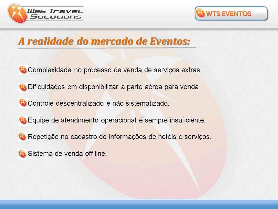 Visite a nossa página na internet www.webtravelsolutions.net ou click nas bandeiras abaixo e veja outros detalhes sobre os nossos produtos.www.webtravelsolutions.net WTS Produtos