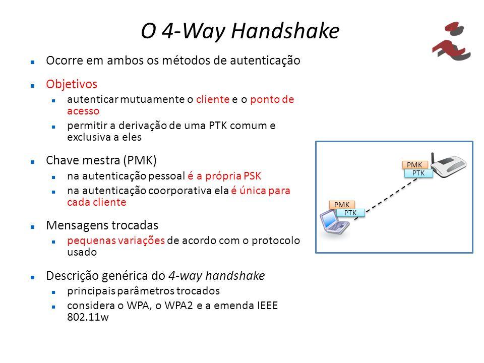 O 4-Way Handshake Ocorre em ambos os métodos de autenticação Objetivos autenticar mutuamente o cliente e o ponto de acesso permitir a derivação de uma