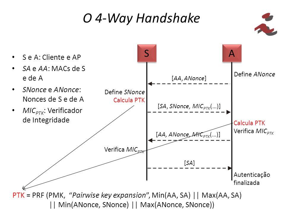 O 4-Way Handshake S e A: Cliente e AP SA e AA: MACs de S e de A SNonce e ANonce: Nonces de S e de A MIC PTK : Verificador de Integridade PTK = PRF (PM