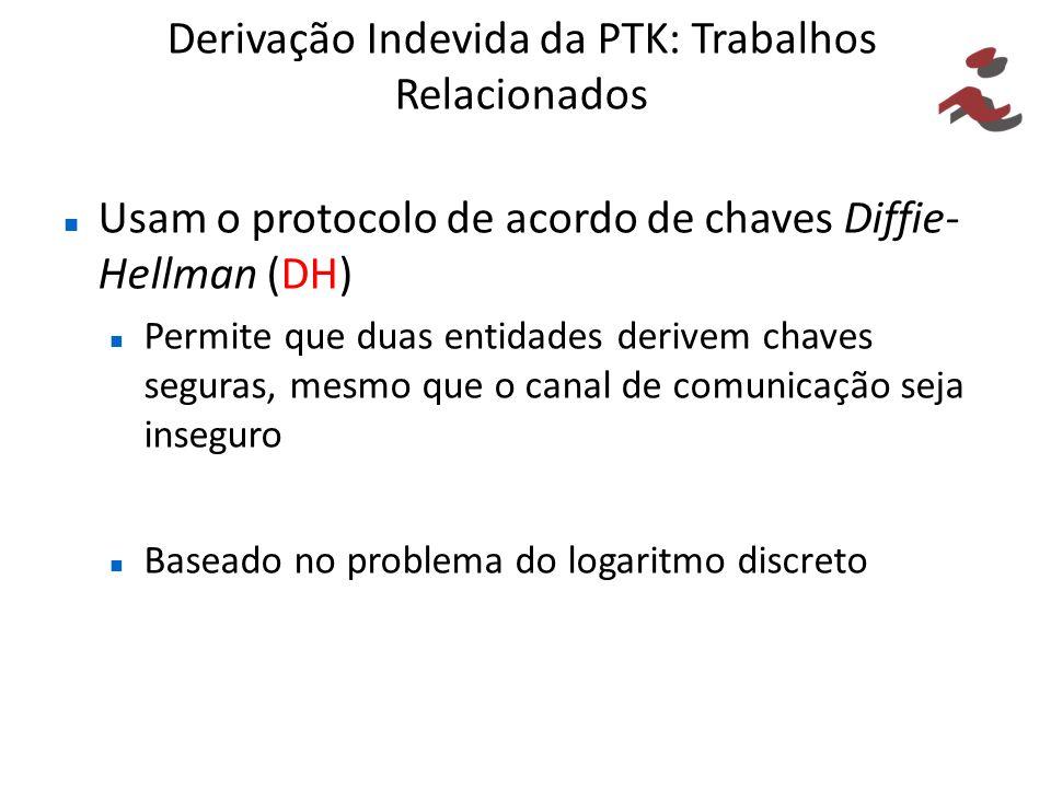 Derivação Indevida da PTK: Trabalhos Relacionados Usam o protocolo de acordo de chaves Diffie- Hellman (DH) Permite que duas entidades derivem chaves