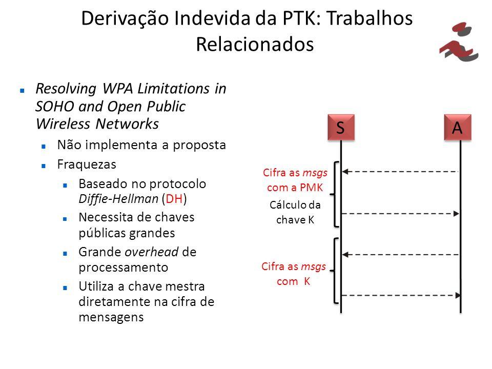 Derivação Indevida da PTK: Trabalhos Relacionados Resolving WPA Limitations in SOHO and Open Public Wireless Networks Não implementa a proposta Fraque