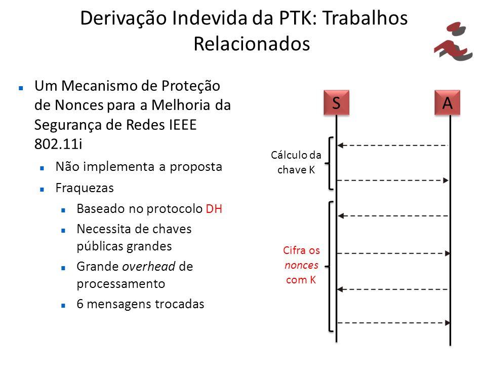 Derivação Indevida da PTK: Trabalhos Relacionados Um Mecanismo de Proteção de Nonces para a Melhoria da Segurança de Redes IEEE 802.11i Não implementa
