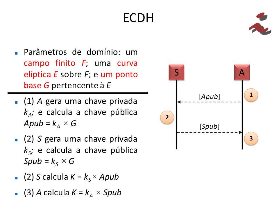 ECDH S S A A 2 2 3 3 1 1 [Apub] [Spub] Parâmetros de domínio: um campo finito F; uma curva elíptica E sobre F; e um ponto base G pertencente à E (1) A