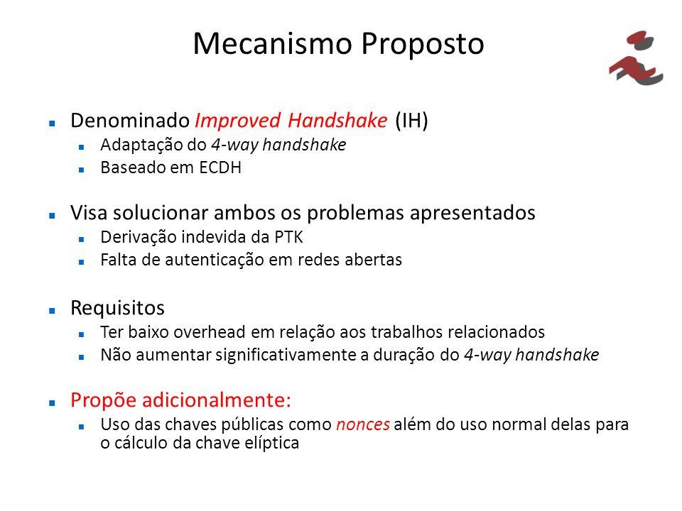 Mecanismo Proposto Denominado Improved Handshake (IH) Adaptação do 4-way handshake Baseado em ECDH Visa solucionar ambos os problemas apresentados Der