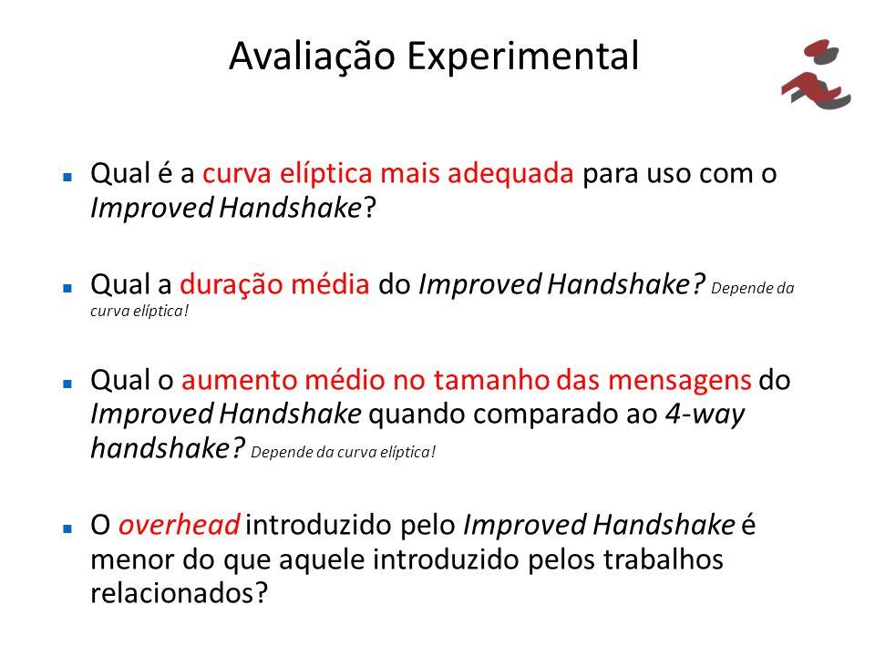 Avaliação Experimental Qual é a curva elíptica mais adequada para uso com o Improved Handshake? Qual a duração média do Improved Handshake? Depende da
