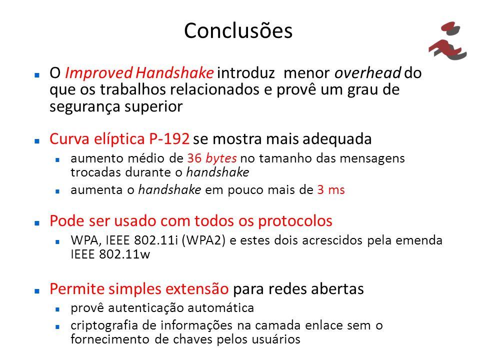 Conclusões O Improved Handshake introduz menor overhead do que os trabalhos relacionados e provê um grau de segurança superior Curva elíptica P-192 se