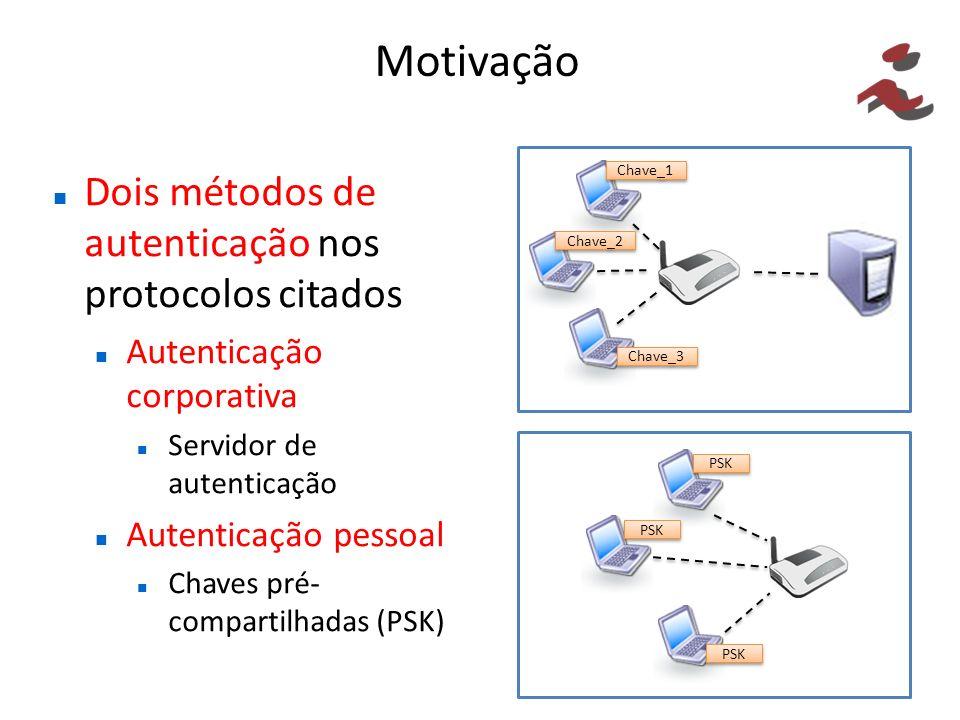 Motivação Dois métodos de autenticação nos protocolos citados Autenticação corporativa Servidor de autenticação Autenticação pessoal Chaves pré- compa