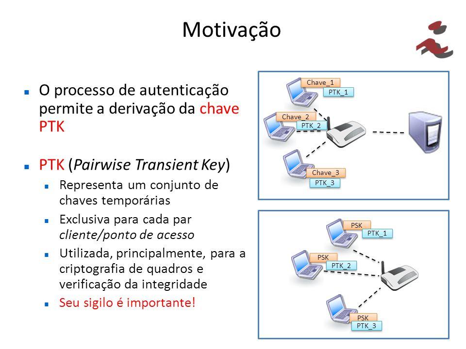 Motivação O processo de autenticação permite a derivação da chave PTK PTK (Pairwise Transient Key) Representa um conjunto de chaves temporárias Exclus