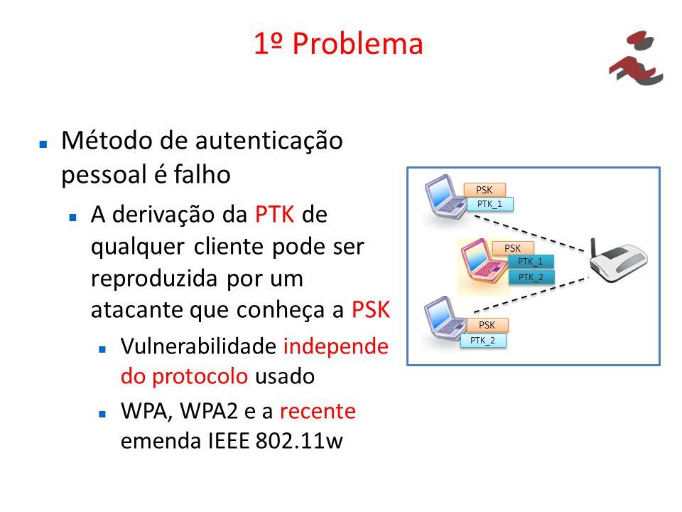 1º Problema Método de autenticação pessoal é falho A derivação da PTK de qualquer cliente pode ser reproduzida por um atacante que conheça a PSK Vulne