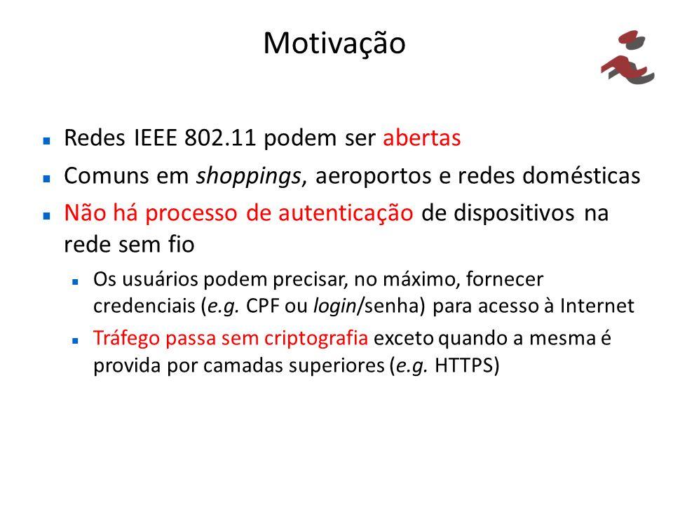 Motivação Redes IEEE 802.11 podem ser abertas Comuns em shoppings, aeroportos e redes domésticas Não há processo de autenticação de dispositivos na re