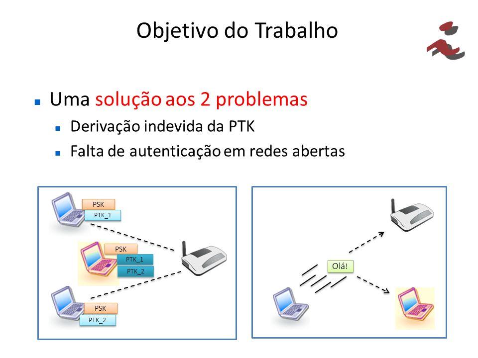 Improved Handshake Spub e Apub: Chaves públicas Spriv e Apriv: Chaves privadas Ke: Chave elíptica (coord.